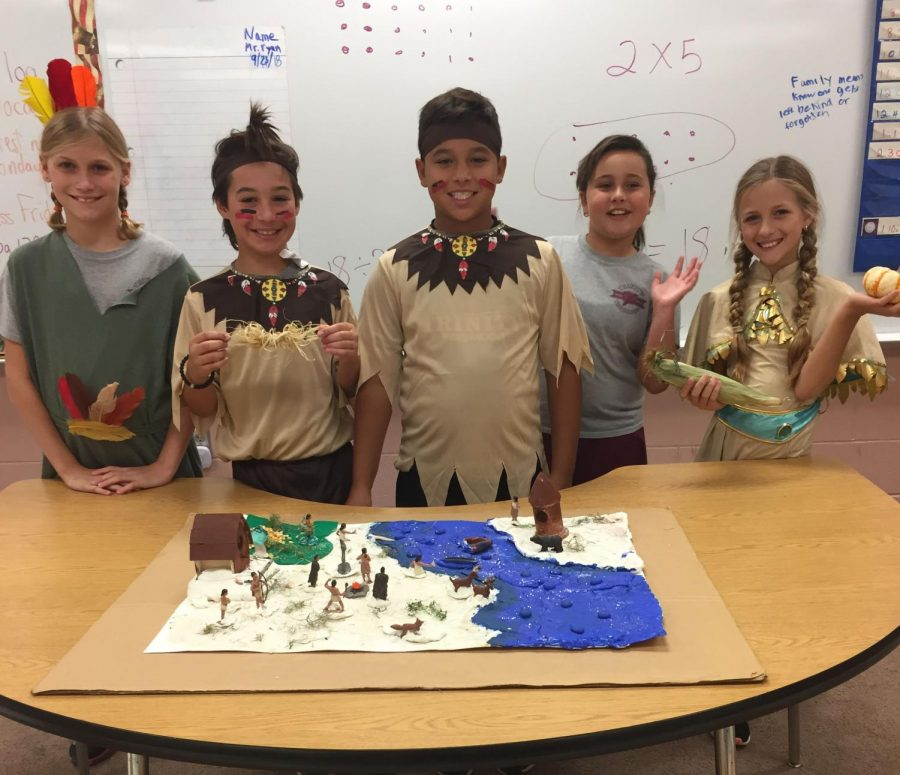 4th Grade Studies Native American Tribes from Florida