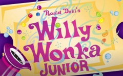 Willy Wonka Cast A