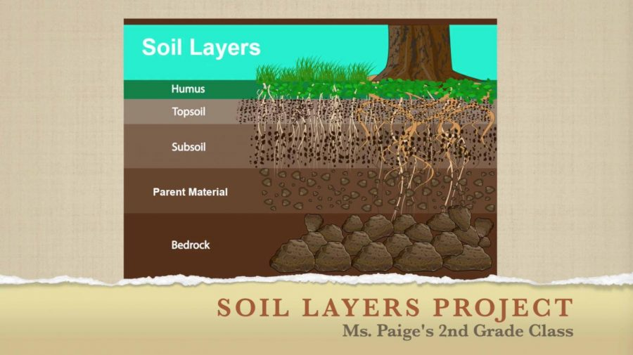 Soil Layers Project